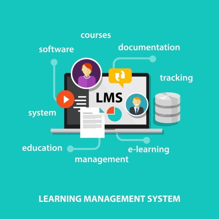 LMS learning management system
